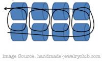 Square Stitch/Box Stitch