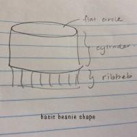 basic beanie shape