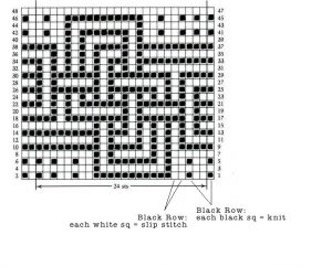 mosaic kntting chart - black row