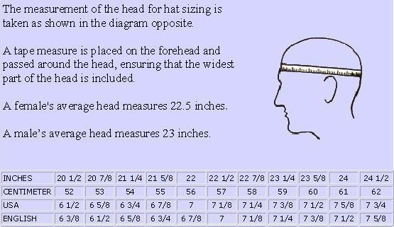 hat sizes chart-002